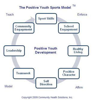 sports teach us life skills essay